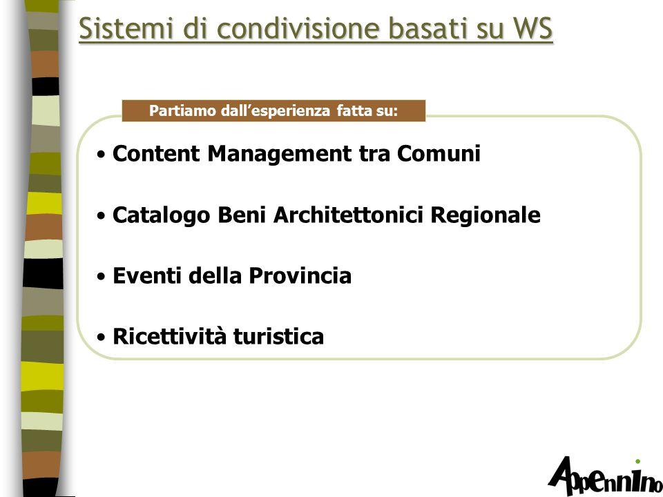 Sistemi di condivisione basati su WS Content Management tra Comuni Catalogo Beni Architettonici Regionale Eventi della Provincia Ricettività turistica Partiamo dall'esperienza fatta su: