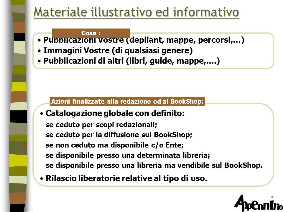 I Servizi ideati per il Progetto Appennino : Web Booking (grazie al collegamento con IdeaDV) Book-shop Borsino della ruralità privata