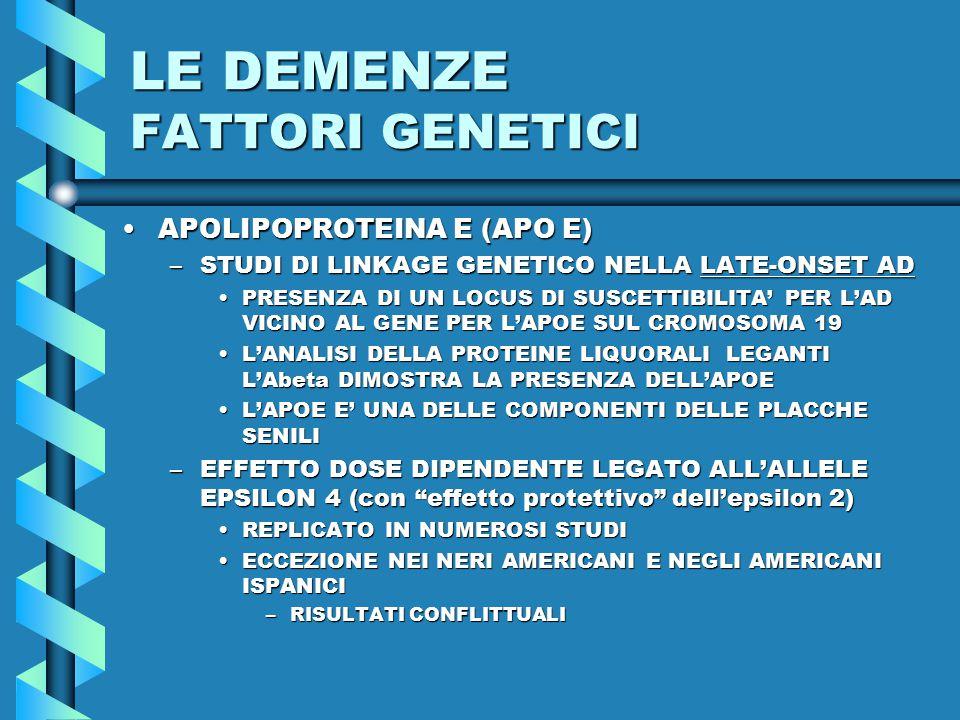 LE DEMENZE FATTORI GENETICI APOLIPOPROTEINA E (APO E)APOLIPOPROTEINA E (APO E) –STUDI DI LINKAGE GENETICO NELLA LATE-ONSET AD PRESENZA DI UN LOCUS DI SUSCETTIBILITA' PER L'AD VICINO AL GENE PER L'APOE SUL CROMOSOMA 19PRESENZA DI UN LOCUS DI SUSCETTIBILITA' PER L'AD VICINO AL GENE PER L'APOE SUL CROMOSOMA 19 L'ANALISI DELLA PROTEINE LIQUORALI LEGANTI L'Abeta DIMOSTRA LA PRESENZA DELL'APOEL'ANALISI DELLA PROTEINE LIQUORALI LEGANTI L'Abeta DIMOSTRA LA PRESENZA DELL'APOE L'APOE E' UNA DELLE COMPONENTI DELLE PLACCHE SENILIL'APOE E' UNA DELLE COMPONENTI DELLE PLACCHE SENILI –EFFETTO DOSE DIPENDENTE LEGATO ALL'ALLELE EPSILON 4 (con effetto protettivo dell'epsilon 2) REPLICATO IN NUMEROSI STUDIREPLICATO IN NUMEROSI STUDI ECCEZIONE NEI NERI AMERICANI E NEGLI AMERICANI ISPANICIECCEZIONE NEI NERI AMERICANI E NEGLI AMERICANI ISPANICI –RISULTATI CONFLITTUALI