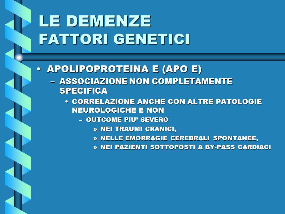 LE DEMENZE FATTORI GENETICI APOLIPOPROTEINA E (APO E)APOLIPOPROTEINA E (APO E) –ASSOCIAZIONE NON COMPLETAMENTE SPECIFICA CORRELAZIONE ANCHE CON ALTRE PATOLOGIE NEUROLOGICHE E NONCORRELAZIONE ANCHE CON ALTRE PATOLOGIE NEUROLOGICHE E NON –OUTCOME PIU' SEVERO »NEI TRAUMI CRANICI, »NELLE EMORRAGIE CEREBRALI SPONTANEE, »NEI PAZIENTI SOTTOPOSTI A BY-PASS CARDIACI