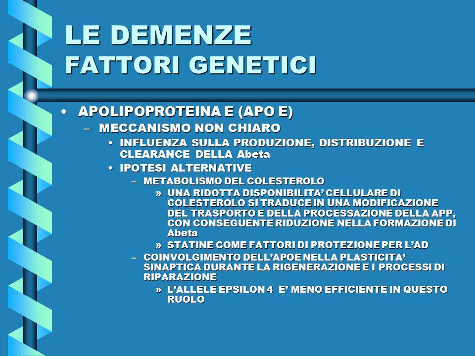 LE DEMENZE FATTORI GENETICI APOLIPOPROTEINA E (APO E)APOLIPOPROTEINA E (APO E) –MECCANISMO NON CHIARO INFLUENZA SULLA PRODUZIONE, DISTRIBUZIONE E CLEARANCE DELLA AbetaINFLUENZA SULLA PRODUZIONE, DISTRIBUZIONE E CLEARANCE DELLA Abeta IPOTESI ALTERNATIVEIPOTESI ALTERNATIVE –METABOLISMO DEL COLESTEROLO »UNA RIDOTTA DISPONIBILITA' CELLULARE DI COLESTEROLO SI TRADUCE IN UNA MODIFICAZIONE DEL TRASPORTO E DELLA PROCESSAZIONE DELLA APP, CON CONSEGUENTE RIDUZIONE NELLA FORMAZIONE DI Abeta »STATINE COME FATTORI DI PROTEZIONE PER L'AD –COINVOLGIMENTO DELL'APOE NELLA PLASTICITA' SINAPTICA DURANTE LA RIGENERAZIONE E I PROCESSI DI RIPARAZIONE »L'ALLELE EPSILON 4 E' MENO EFFICIENTE IN QUESTO RUOLO