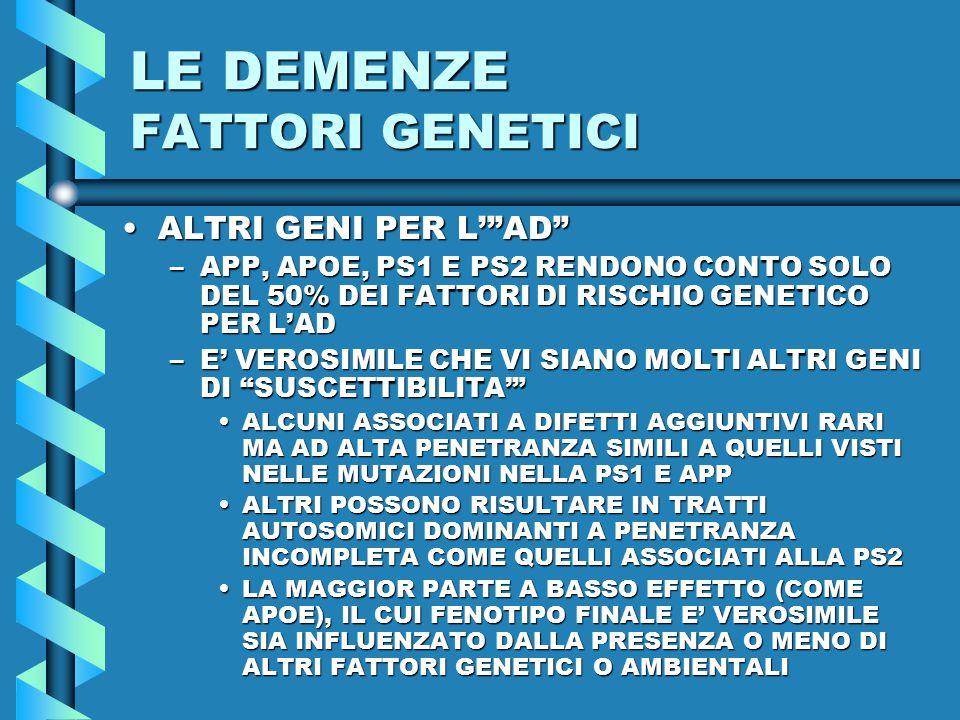 LE DEMENZE FATTORI GENETICI ALTRI GENI PER L' AD ALTRI GENI PER L' AD –APP, APOE, PS1 E PS2 RENDONO CONTO SOLO DEL 50% DEI FATTORI DI RISCHIO GENETICO PER L'AD –E' VEROSIMILE CHE VI SIANO MOLTI ALTRI GENI DI SUSCETTIBILITA' ALCUNI ASSOCIATI A DIFETTI AGGIUNTIVI RARI MA AD ALTA PENETRANZA SIMILI A QUELLI VISTI NELLE MUTAZIONI NELLA PS1 E APPALCUNI ASSOCIATI A DIFETTI AGGIUNTIVI RARI MA AD ALTA PENETRANZA SIMILI A QUELLI VISTI NELLE MUTAZIONI NELLA PS1 E APP ALTRI POSSONO RISULTARE IN TRATTI AUTOSOMICI DOMINANTI A PENETRANZA INCOMPLETA COME QUELLI ASSOCIATI ALLA PS2ALTRI POSSONO RISULTARE IN TRATTI AUTOSOMICI DOMINANTI A PENETRANZA INCOMPLETA COME QUELLI ASSOCIATI ALLA PS2 LA MAGGIOR PARTE A BASSO EFFETTO (COME APOE), IL CUI FENOTIPO FINALE E' VEROSIMILE SIA INFLUENZATO DALLA PRESENZA O MENO DI ALTRI FATTORI GENETICI O AMBIENTALILA MAGGIOR PARTE A BASSO EFFETTO (COME APOE), IL CUI FENOTIPO FINALE E' VEROSIMILE SIA INFLUENZATO DALLA PRESENZA O MENO DI ALTRI FATTORI GENETICI O AMBIENTALI