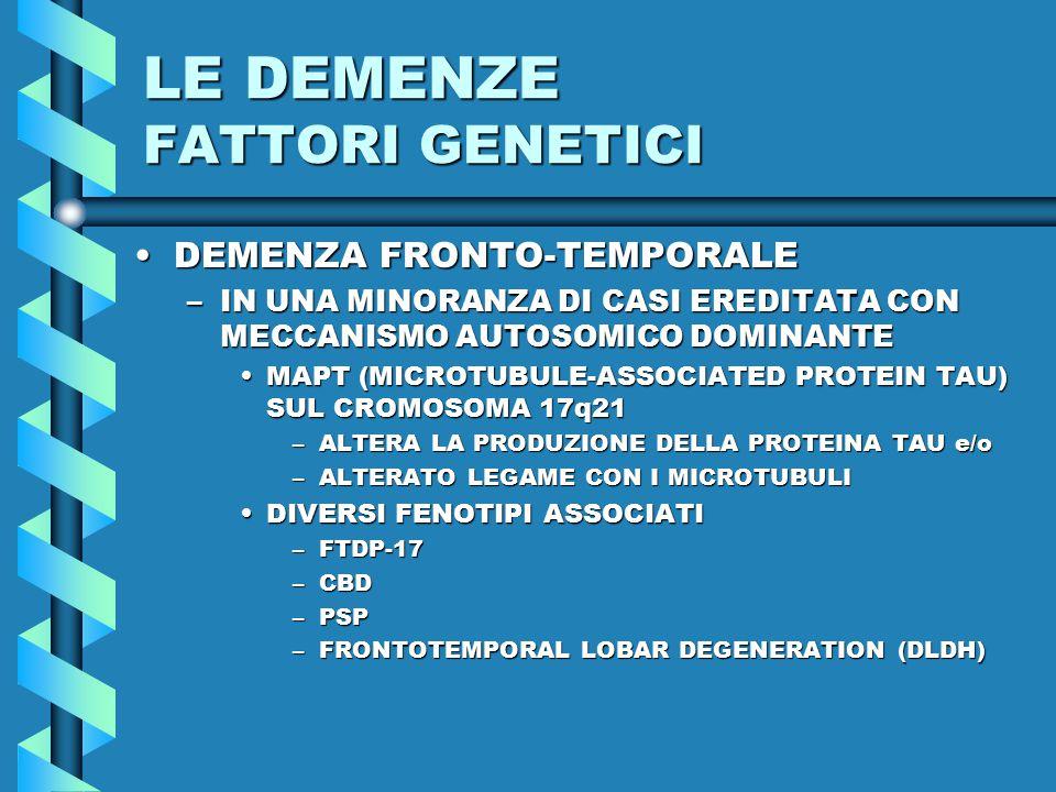 LE DEMENZE FATTORI GENETICI DEMENZA FRONTO-TEMPORALEDEMENZA FRONTO-TEMPORALE –IN UNA MINORANZA DI CASI EREDITATA CON MECCANISMO AUTOSOMICO DOMINANTE MAPT (MICROTUBULE-ASSOCIATED PROTEIN TAU) SUL CROMOSOMA 17q21MAPT (MICROTUBULE-ASSOCIATED PROTEIN TAU) SUL CROMOSOMA 17q21 –ALTERA LA PRODUZIONE DELLA PROTEINA TAU e/o –ALTERATO LEGAME CON I MICROTUBULI DIVERSI FENOTIPI ASSOCIATIDIVERSI FENOTIPI ASSOCIATI –FTDP-17 –CBD –PSP –FRONTOTEMPORAL LOBAR DEGENERATION (DLDH)