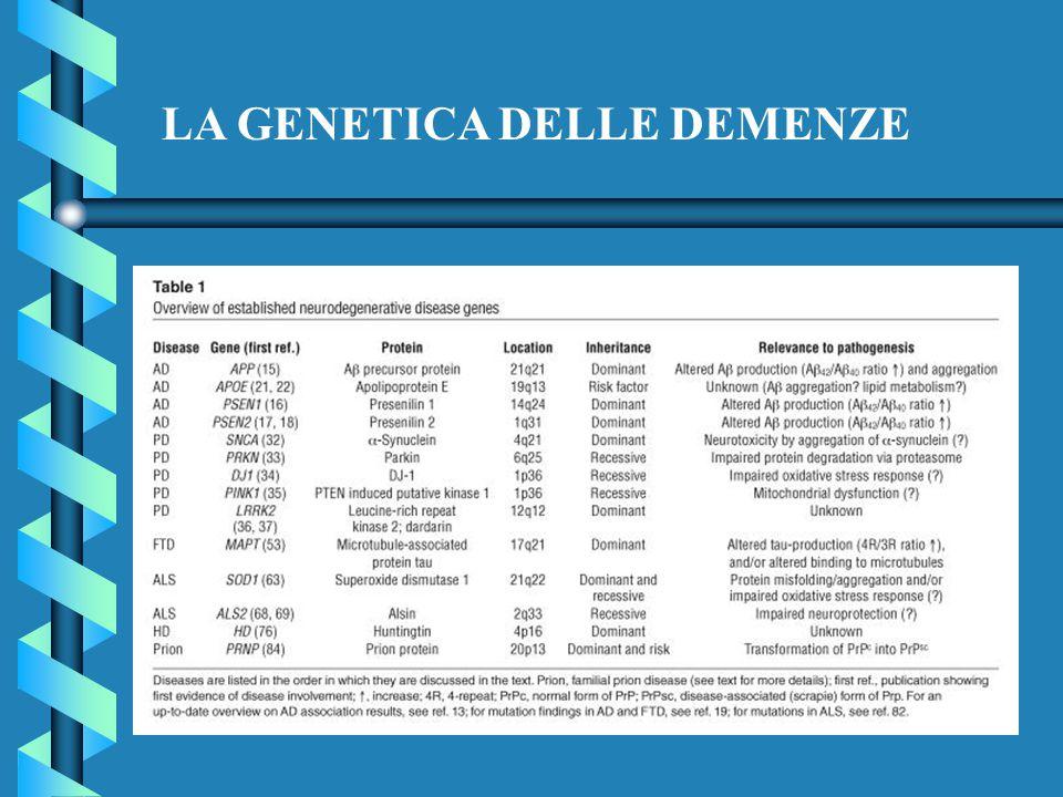 LA GENETICA DELLE DEMENZE