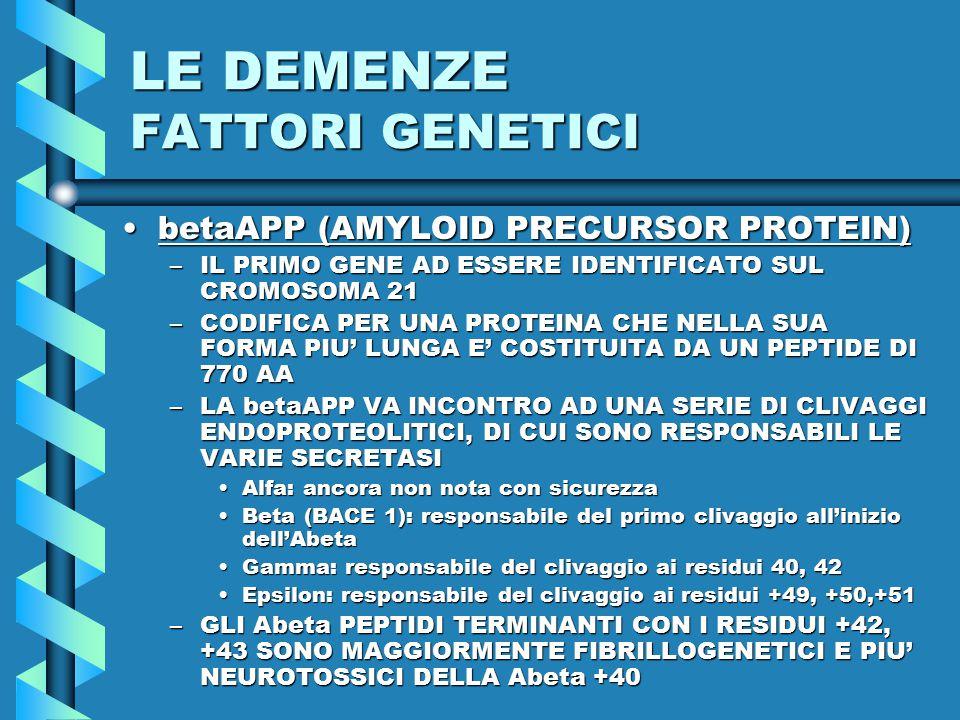 LE DEMENZE FATTORI GENETICI betaAPP (AMYLOID PRECURSOR PROTEIN)betaAPP (AMYLOID PRECURSOR PROTEIN) –IL PRIMO GENE AD ESSERE IDENTIFICATO SUL CROMOSOMA 21 –CODIFICA PER UNA PROTEINA CHE NELLA SUA FORMA PIU' LUNGA E' COSTITUITA DA UN PEPTIDE DI 770 AA –LA betaAPP VA INCONTRO AD UNA SERIE DI CLIVAGGI ENDOPROTEOLITICI, DI CUI SONO RESPONSABILI LE VARIE SECRETASI Alfa: ancora non nota con sicurezzaAlfa: ancora non nota con sicurezza Beta (BACE 1): responsabile del primo clivaggio all'inizio dell'AbetaBeta (BACE 1): responsabile del primo clivaggio all'inizio dell'Abeta Gamma: responsabile del clivaggio ai residui 40, 42Gamma: responsabile del clivaggio ai residui 40, 42 Epsilon: responsabile del clivaggio ai residui +49, +50,+51Epsilon: responsabile del clivaggio ai residui +49, +50,+51 –GLI Abeta PEPTIDI TERMINANTI CON I RESIDUI +42, +43 SONO MAGGIORMENTE FIBRILLOGENETICI E PIU' NEUROTOSSICI DELLA Abeta +40