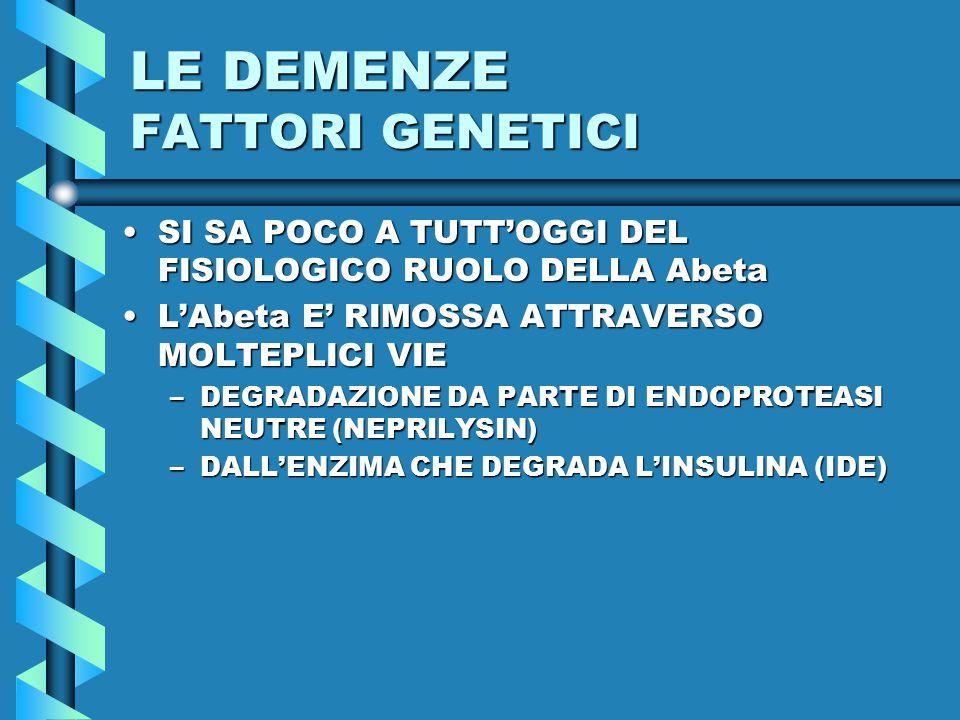 LE DEMENZE FATTORI GENETICI betaAPP (AMYLOID PRECURSOR PROTEIN)betaAPP (AMYLOID PRECURSOR PROTEIN) –L'ESATTA FUNZIONE DELLA betaAPP NON E' NOTA FATTORE STIMOLANTELA PROLIFERAZIONE E L'AGGREGAZIONE CELLULARE (in vitro)FATTORE STIMOLANTELA PROLIFERAZIONE E L'AGGREGAZIONE CELLULARE (in vitro) –SONO STATE INDIVIDUATE MOLTEPLICI MUTAZIONI (esone 16 e 17) NELLE FAMIGLIE CON EARLY-ONSET AD ALTERANO LA PROCESSAZIONE DELLA APP E LA PRODUZIONE DELLA AbetaALTERANO LA PROCESSAZIONE DELLA APP E LA PRODUZIONE DELLA Abeta ALTERANO LA NORMALE TENDENZA DELLA Abeta AD AGGREGARSI IN FIBRILLE AMILOIDI A LAMINAALTERANO LA NORMALE TENDENZA DELLA Abeta AD AGGREGARSI IN FIBRILLE AMILOIDI A LAMINA –L'ALTERATA STRUTTURA DELLA Abeta DETERMINA APOPTOSI CELLULAREAPOPTOSI CELLULARE –EFFETTO CITOTOSSICO DIRETTO –EFFETTO MEDIATO (stress ossidativo, aumento intracellulare Ca e radicali liberi, potenziamento aa eccitatori)
