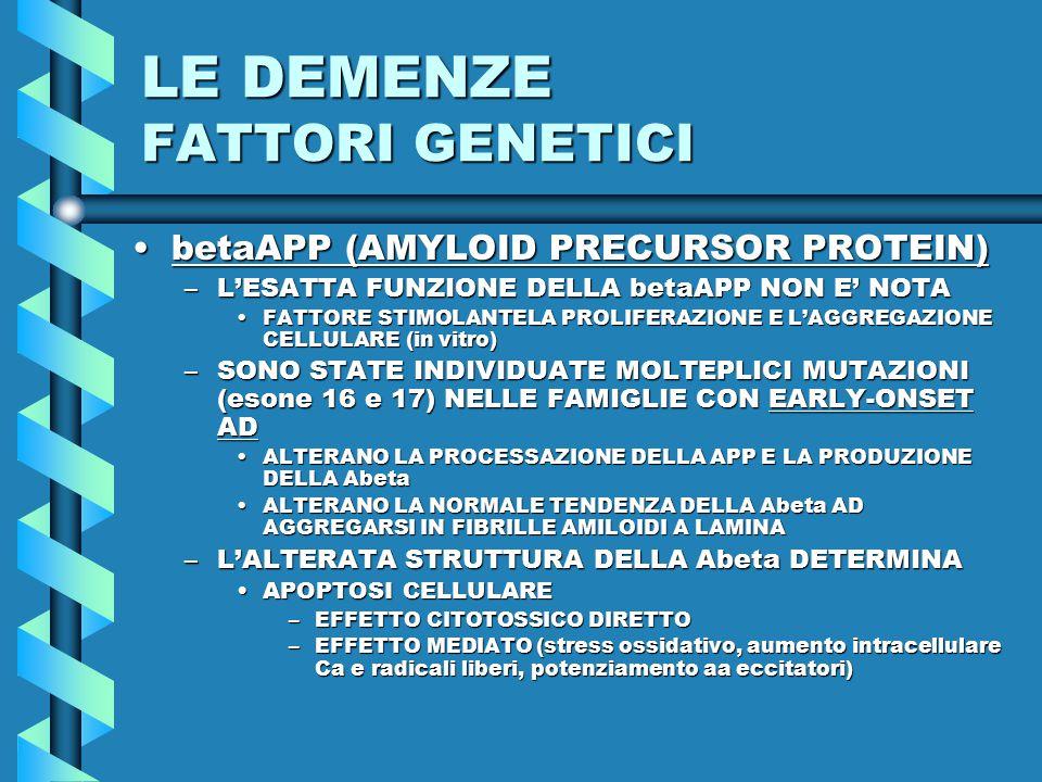 LE DEMENZE COUNSELING GENETICO STORIA FAMILIARESTORIA FAMILIARE –OBBIETTIVO CHIARIRE LE VARIE MANIFESTAZIONI CLINICHE LEGATE ALLA MALATTIACHIARIRE LE VARIE MANIFESTAZIONI CLINICHE LEGATE ALLA MALATTIA DEFINIRE IL RISCHIO (sulla base della ricostruzione degli affetti nelle varie generazioni)DEFINIRE IL RISCHIO (sulla base della ricostruzione degli affetti nelle varie generazioni) –LA SUA MANCANZA NON ESCLUDE L'EREDITARIETA' DEL QUADRO PER INFORMAZIONI NON COMPLETEINFORMAZIONI NON COMPLETE NUOVE MUTAZIONINUOVE MUTAZIONI FALSE PATERNITA'FALSE PATERNITA' PENETRANZA INCOMPLETAPENETRANZA INCOMPLETA MORTE PREMATURA (nelle malattie ad esordio tardivo)MORTE PREMATURA (nelle malattie ad esordio tardivo)