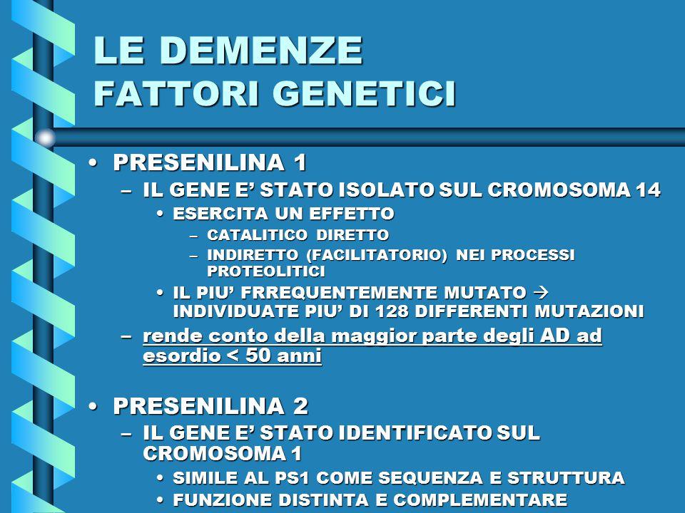 CADASIL (Cerebral Autosomal Dominant Arteriopathy with Subcortical Infarcts and Leucoencephalopathy) PATOGENESIPATOGENESI –ESCLUSA L'ASSOCIAZIONE CON I TRADIZIONALI FATTORI DI RISCHIO CEREBROVASCOLARE –AUMENTO DEI LIVELLI EMATICI DI OMOCISTEINA –RISCONTRO DI POSITIVITA' DEGLI Ab ANTIFOSFOLIPIDI –MONITORAGGIO PA PROFILO ALTERATO, SOPRATTUTTO NOTTURNOPROFILO ALTERATO, SOPRATTUTTO NOTTURNO