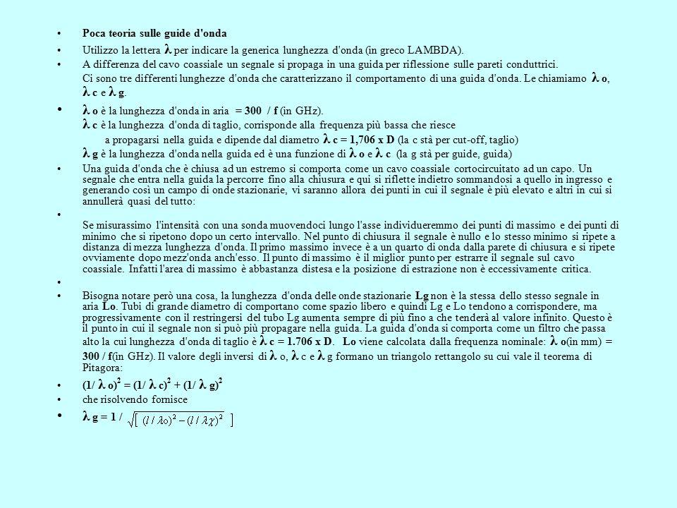 Poca teoria sulle guide d onda Utilizzo la lettera λ per indicare la generica lunghezza d onda (in greco LAMBDA).