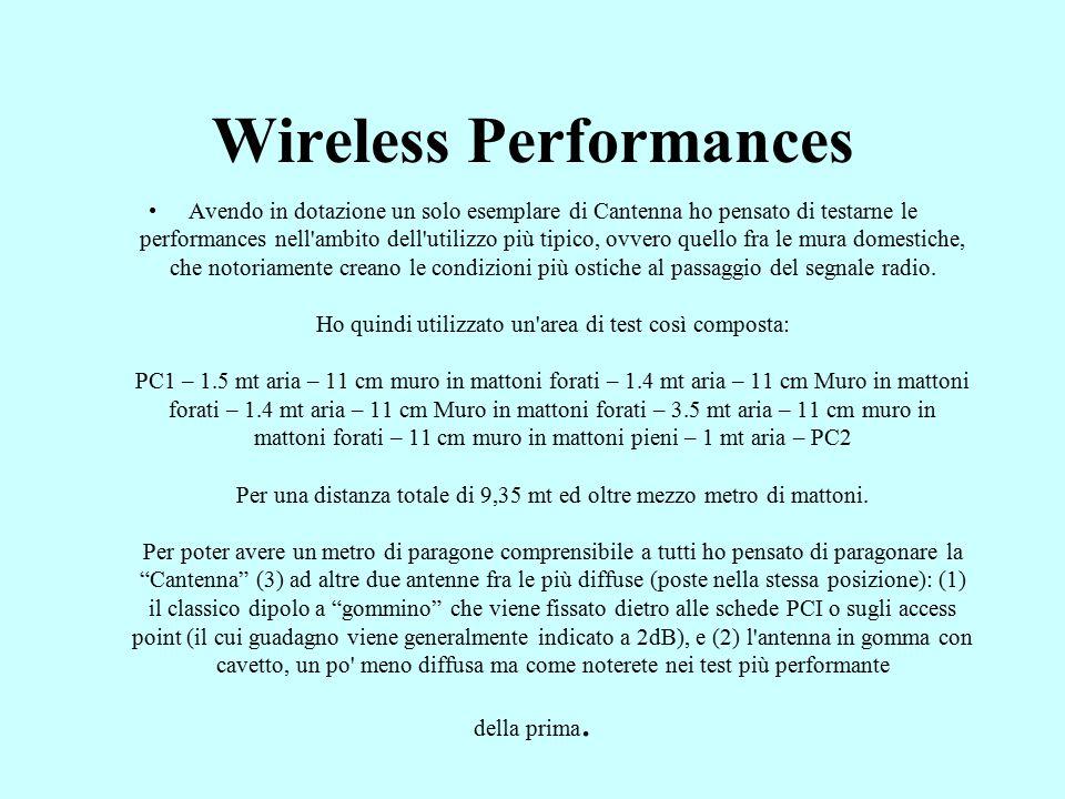 Wireless Performances Avendo in dotazione un solo esemplare di Cantenna ho pensato di testarne le performances nell ambito dell utilizzo più tipico, ovvero quello fra le mura domestiche, che notoriamente creano le condizioni più ostiche al passaggio del segnale radio.