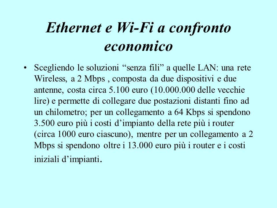 Ethernet e Wi-Fi a confronto economico Scegliendo le soluzioni senza fili a quelle LAN: una rete Wireless, a 2 Mbps, composta da due dispositivi e due antenne, costa circa 5.100 euro (10.000.000 delle vecchie lire) e permette di collegare due postazioni distanti fino ad un chilometro; per un collegamento a 64 Kbps si spendono 3.500 euro più i costi d'impianto della rete più i router (circa 1000 euro ciascuno), mentre per un collegamento a 2 Mbps si spendono oltre i 13.000 euro più i router e i costi iniziali d'impianti.