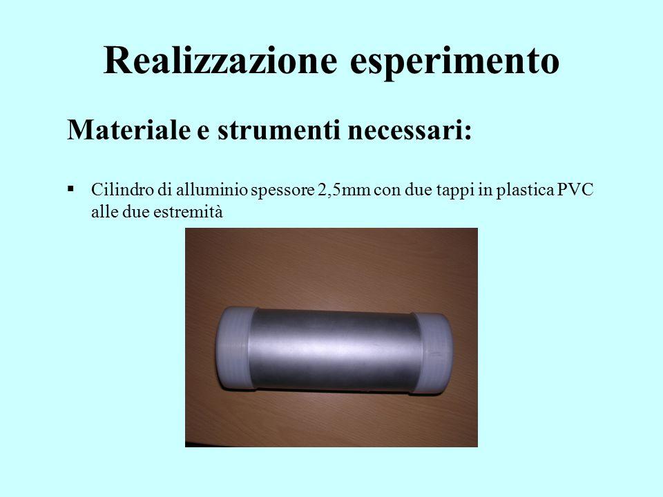 Realizzazione esperimento Materiale e strumenti necessari:  Cilindro di alluminio spessore 2,5mm con due tappi in plastica PVC alle due estremità
