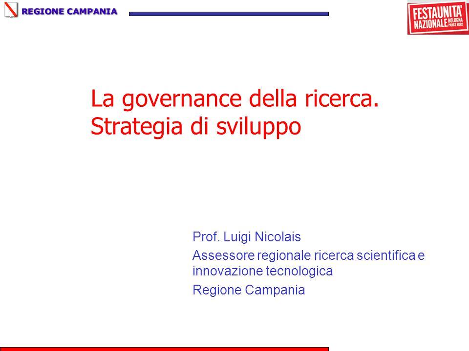 La governance della ricerca.Strategia di sviluppo Prof.