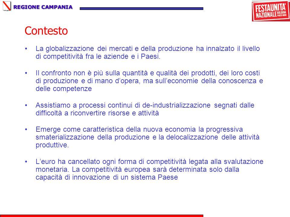 Campania : potenzialità & risorse –Federico II –Seconda Università –L'Orientale –Parhenope –Suor Orsola –INFM –INFN –CIRA –CNR –ENEA –Alenia Aeronautica –Consorzio T.R.E.