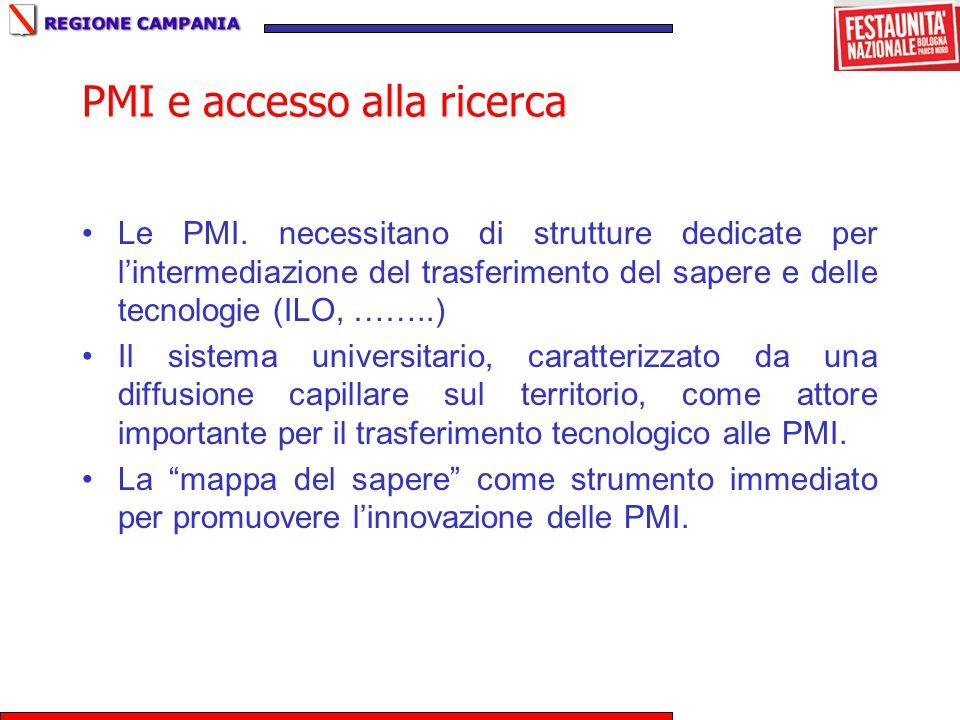 PMI e accesso alla ricerca Le PMI.