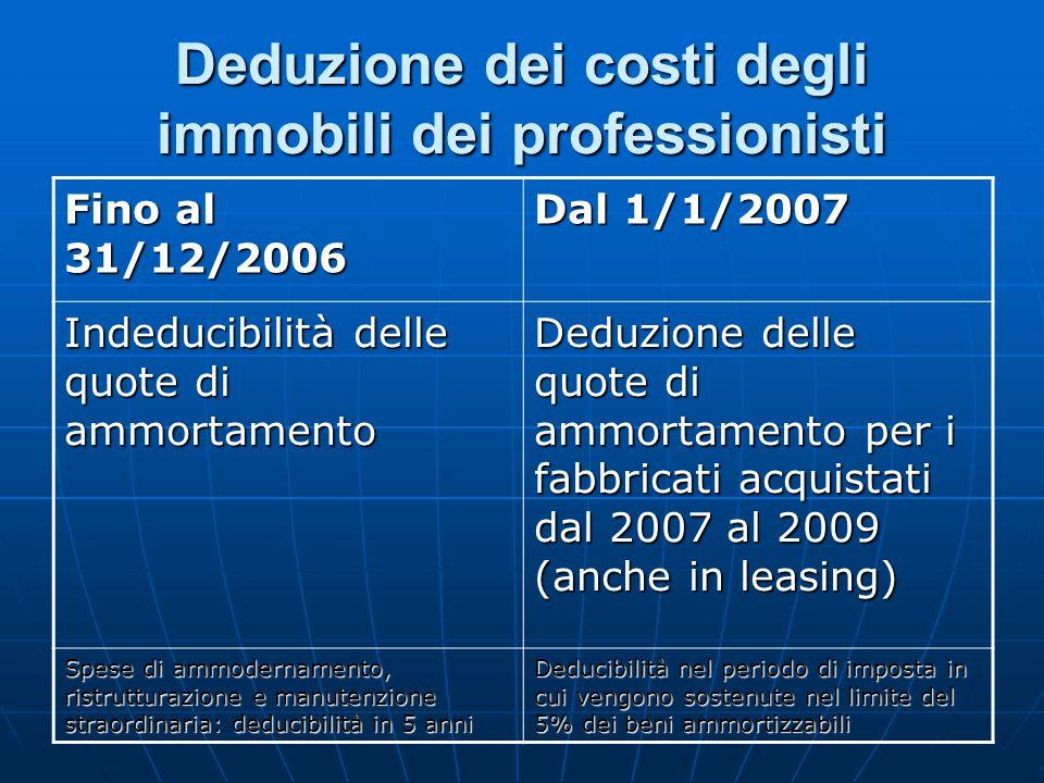 Deduzione dei costi degli immobili dei professionisti Fino al 31/12/2006 Dal 1/1/2007 Indeducibilità delle quote di ammortamento Deduzione delle quote