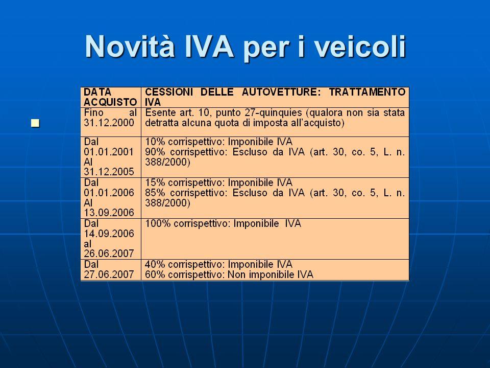 Novità IVA per i veicoli