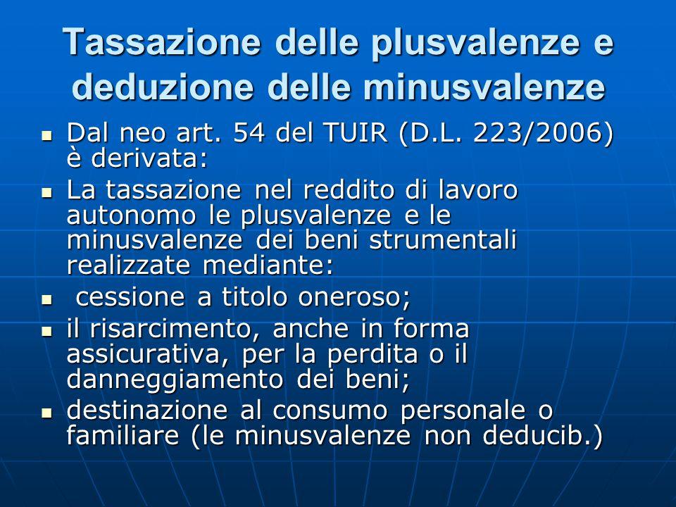 Tassazione delle plusvalenze e deduzione delle minusvalenze Dal neo art. 54 del TUIR (D.L. 223/2006) è derivata: Dal neo art. 54 del TUIR (D.L. 223/20