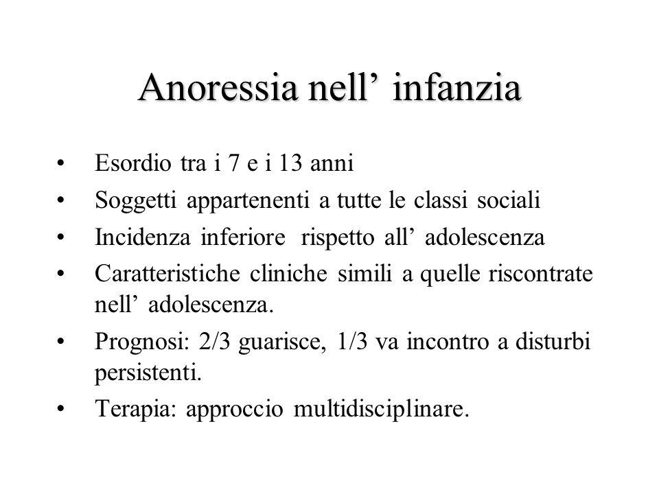 Anoressia nell' infanzia Esordio tra i 7 e i 13 anni Soggetti appartenenti a tutte le classi sociali Incidenza inferiore rispetto all' adolescenza Caratteristiche cliniche simili a quelle riscontrate nell' adolescenza.