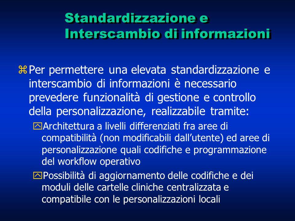 Standardizzazione e Interscambio di informazioni zPer permettere una elevata standardizzazione e interscambio di informazioni è necessario prevedere f