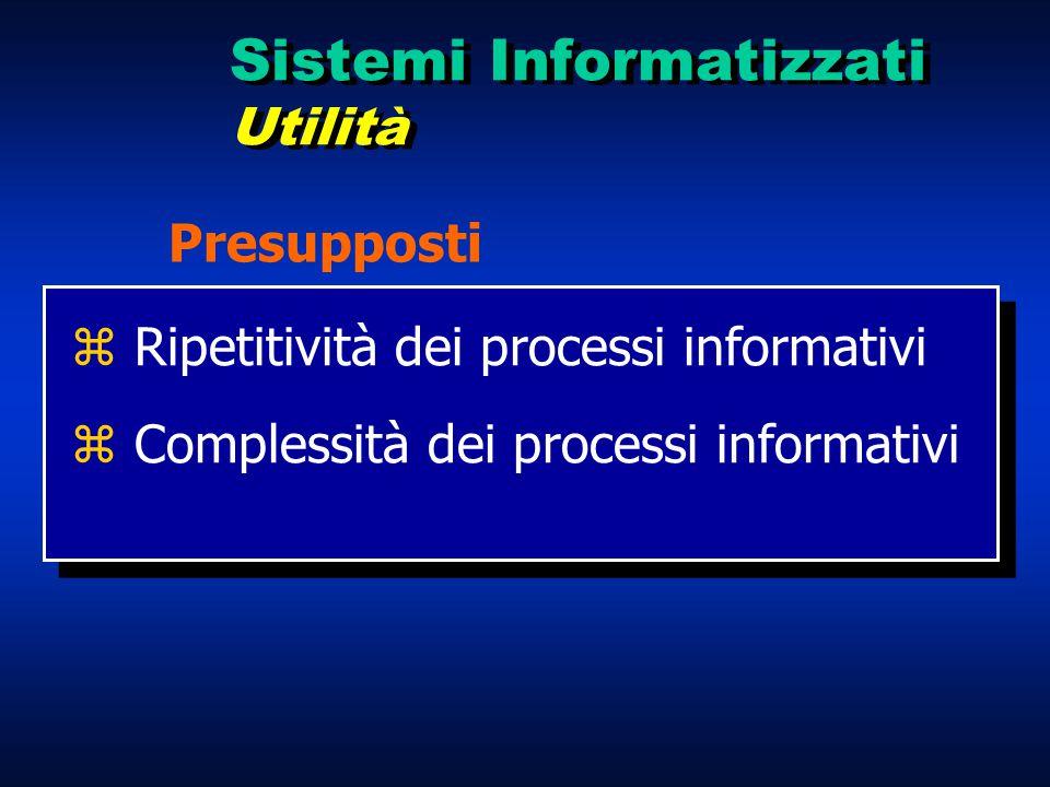 z z Ripetitività dei processi informativi z z Complessità dei processi informativi z z Ripetitività dei processi informativi z z Complessità dei processi informativi Sistemi Informatizzati Utilità Presupposti