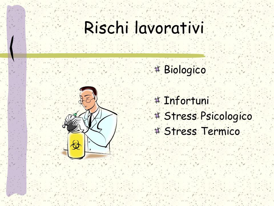 Rischi lavorativi Biologico Infortuni Stress Psicologico Stress Termico