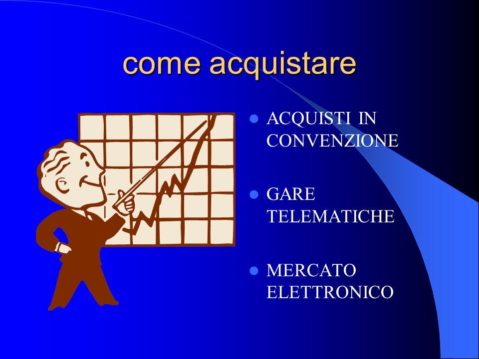 come acquistare ACQUISTI IN CONVENZIONE GARE TELEMATICHE MERCATO ELETTRONICO