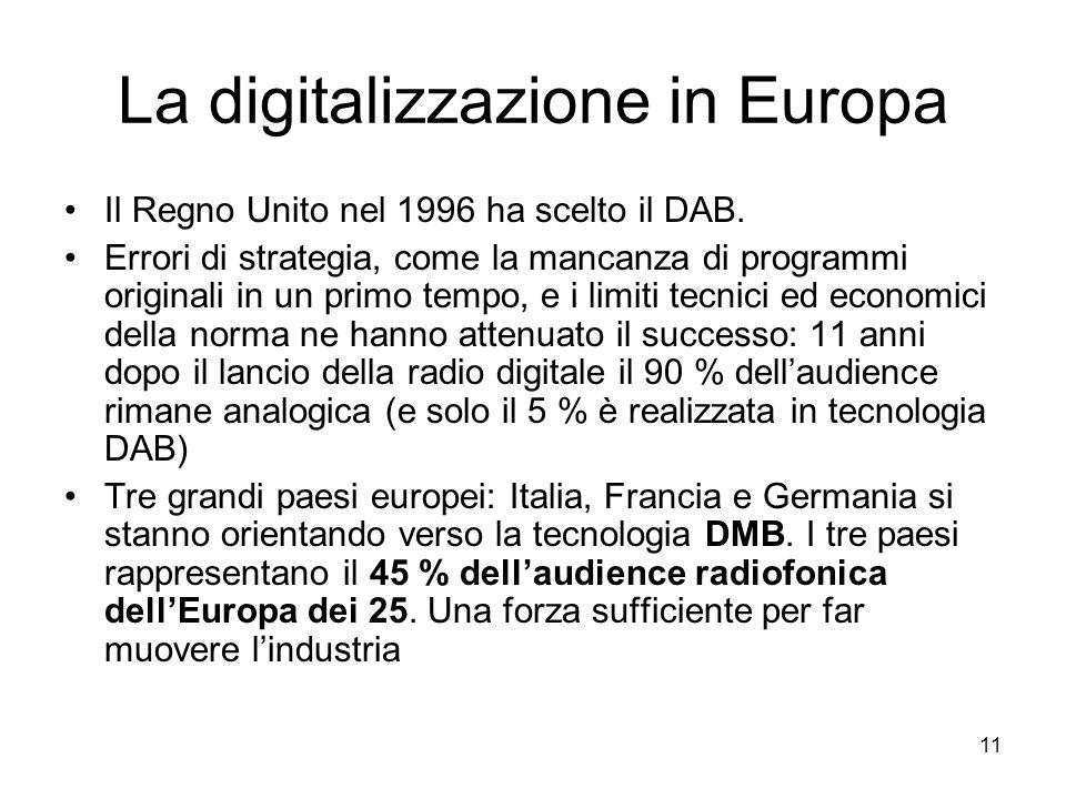11 La digitalizzazione in Europa Il Regno Unito nel 1996 ha scelto il DAB.