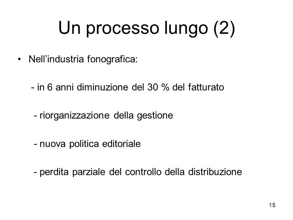 15 Un processo lungo (2) Nell'industria fonografica: - in 6 anni diminuzione del 30 % del fatturato - riorganizzazione della gestione - nuova politica editoriale - perdita parziale del controllo della distribuzione
