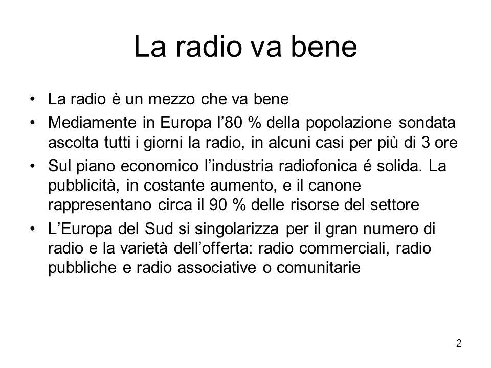 2 La radio va bene La radio è un mezzo che va bene Mediamente in Europa l'80 % della popolazione sondata ascolta tutti i giorni la radio, in alcuni casi per più di 3 ore Sul piano economico l'industria radiofonica é solida.