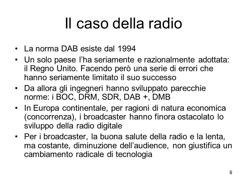 9 Il caso della radio La norma DAB esiste dal 1994 Un solo paese l'ha seriamente e razionalmente adottata: il Regno Unito.