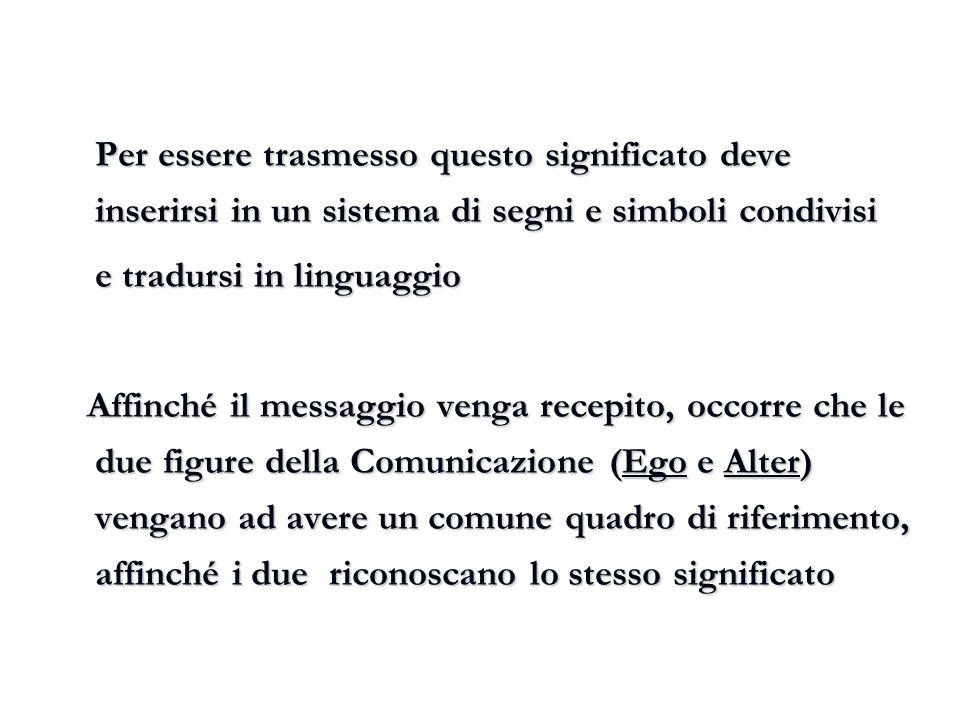 Per essere trasmesso questo significato deve inserirsi in un sistema di segni e simboli condivisi e tradursi in linguaggio Affinché il messaggio venga