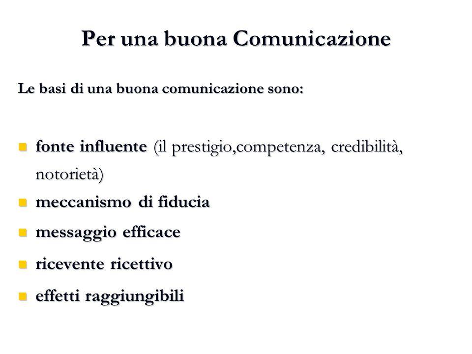 Per una buona Comunicazione Le basi di una buona comunicazione sono: fonte influente (il prestigio,competenza, credibilità, notorietà) fonte influente