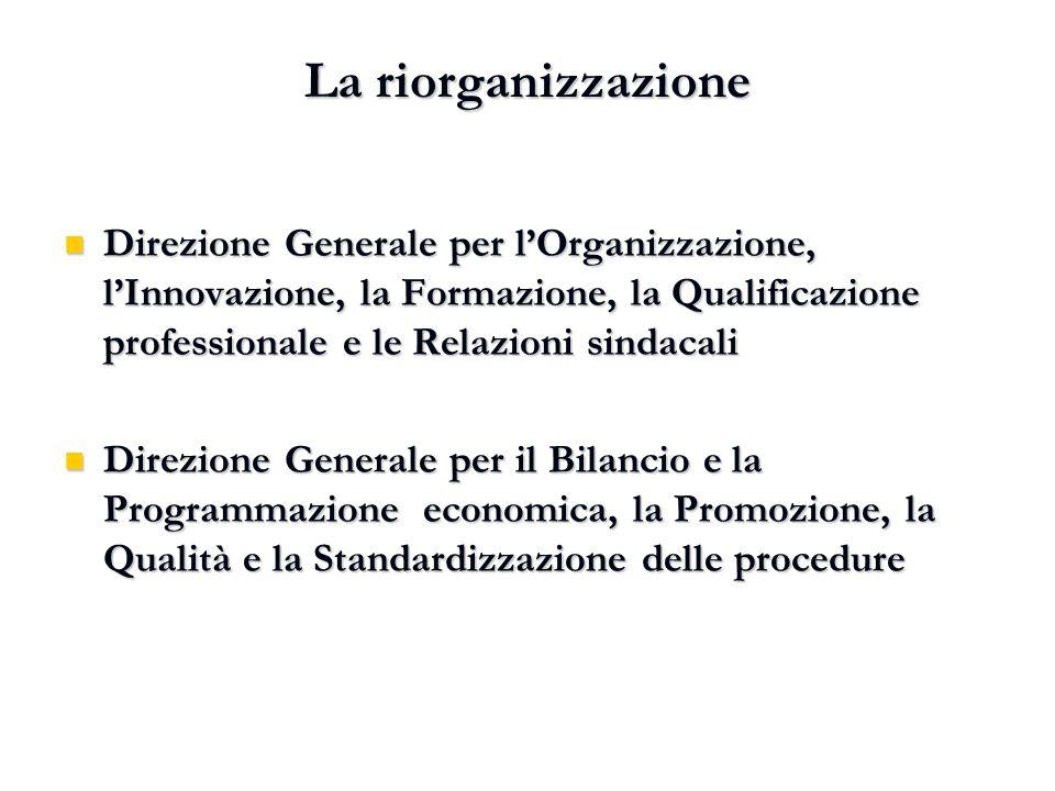 Direzione Generale per l'Organizzazione, l'Innovazione, la Formazione, la Qualificazione professionale e le Relazioni sindacali Direzione Generale per