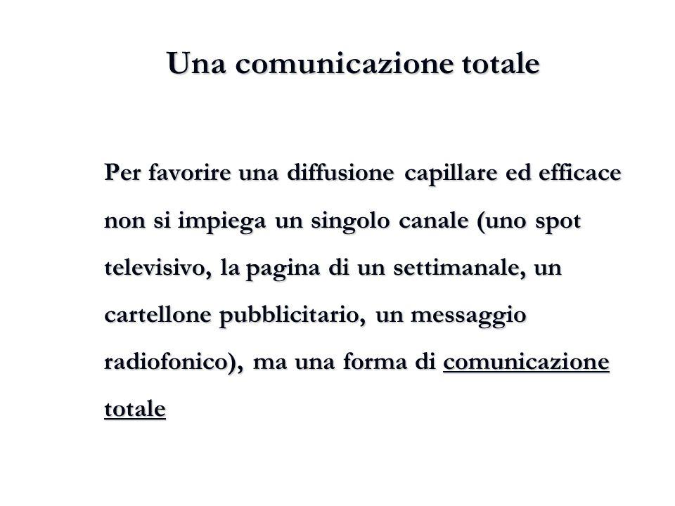 Una comunicazione totale Per favorire una diffusione capillare ed efficace non si impiega un singolo canale (uno spot televisivo, la pagina di un sett