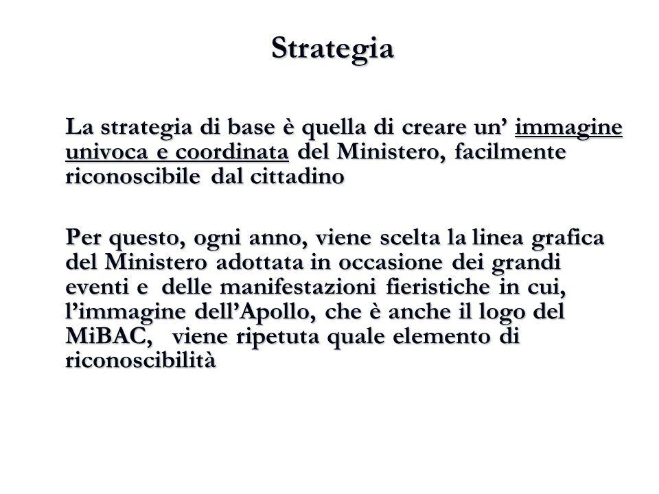 La strategia di base è quella di creare un' immagine univoca e coordinata del Ministero, facilmente riconoscibile dal cittadino Per questo, ogni anno,