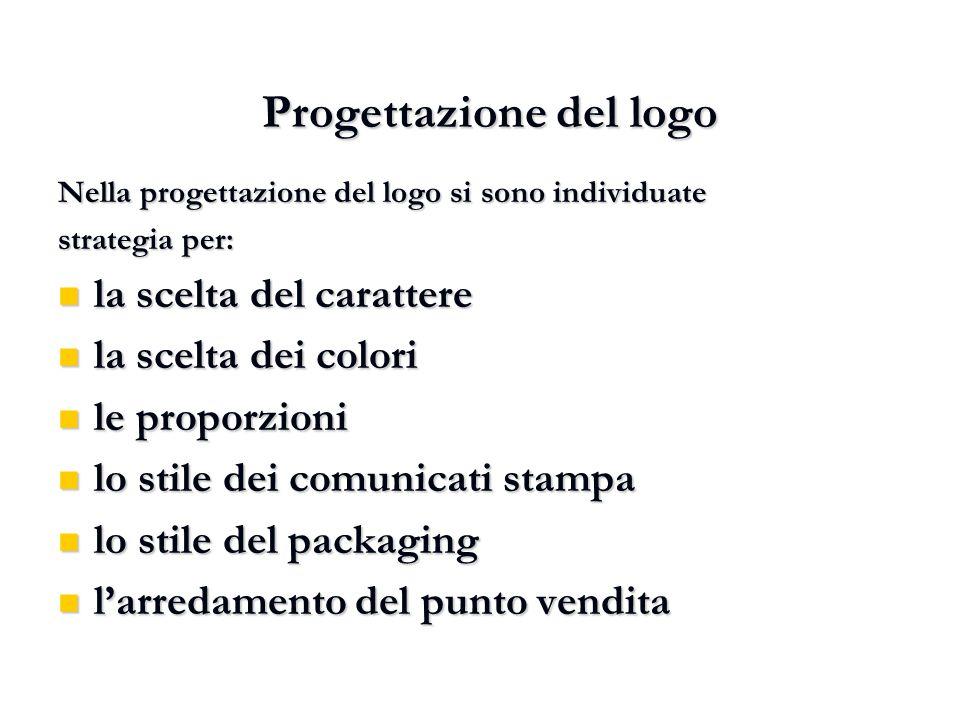 Progettazione del logo Nella progettazione del logo si sono individuate strategia per: la scelta del carattere la scelta del carattere la scelta dei c
