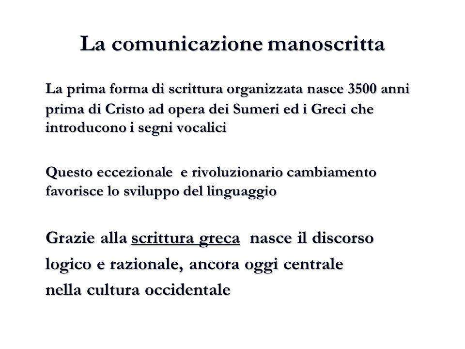 La comunicazione manoscritta La prima forma di scrittura organizzata nasce 3500 anni prima di Cristo ad opera dei Sumeri ed i Greci che introducono i