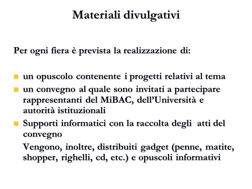 Materiali divulgativi Per ogni fiera è prevista la realizzazione di: un opuscolo contenente i progetti relativi al tema un opuscolo contenente i proge
