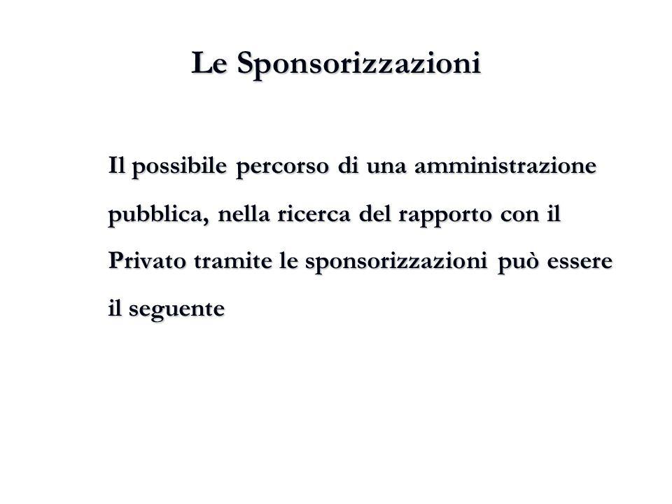 Le Sponsorizzazioni Il possibile percorso di una amministrazione pubblica, nella ricerca del rapporto con il Privato tramite le sponsorizzazioni può e