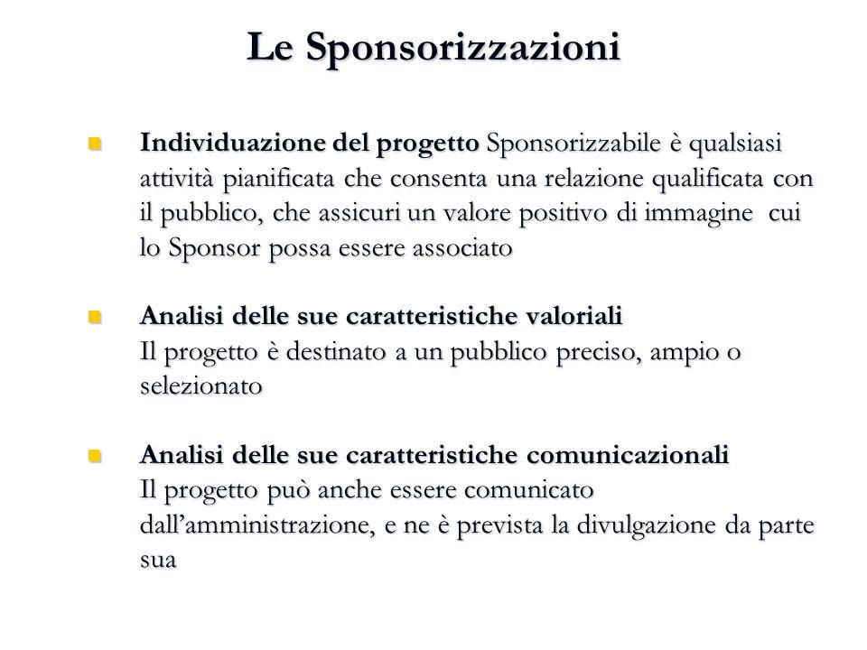 Le Sponsorizzazioni Individuazione del progetto Sponsorizzabile è qualsiasi attività pianificata che consenta una relazione qualificata con il pubblic