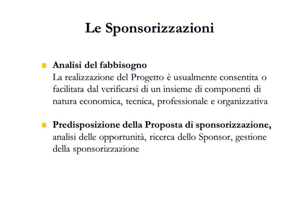 Le Sponsorizzazioni Analisi del fabbisogno Analisi del fabbisogno La realizzazione del Progetto è usualmente consentita o facilitata dal verificarsi d
