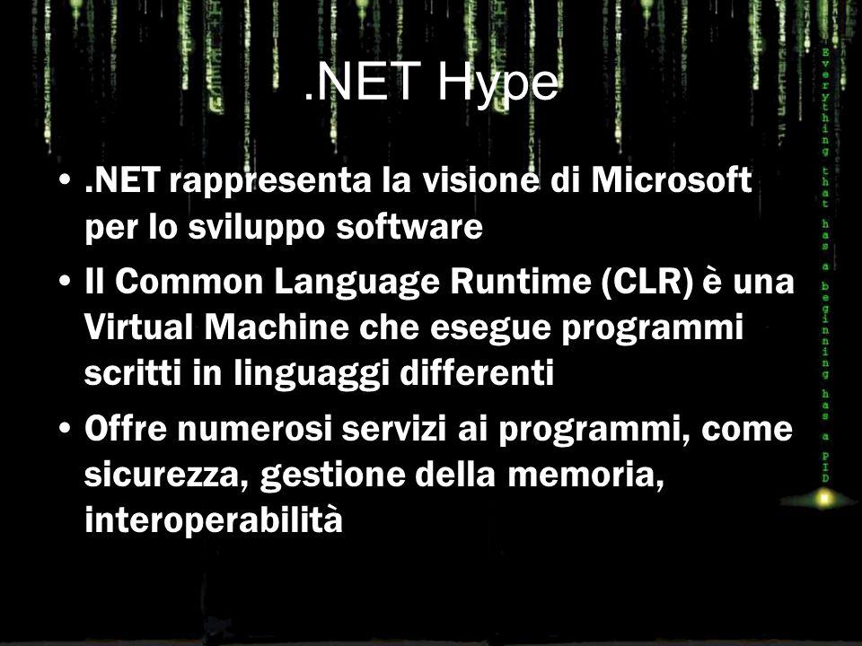 .NET Hype.NET rappresenta la visione di Microsoft per lo sviluppo software Il Common Language Runtime (CLR) è una Virtual Machine che esegue programmi
