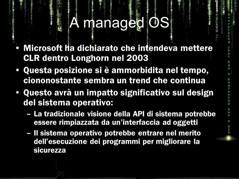 Avalon Avalon è l'interfaccia grafica di Longhorn È anche un tentativo significativo di andare oltre win32 Interessante è la convergenza di: –Grafica 3D –Grafica vettoriale (finalmente!) –Definizione in XML dell'interfaccia (in stile Web ma nel sistema) –Convergenza su.NET Sembra che sia superiore a Quartz (MacOS)