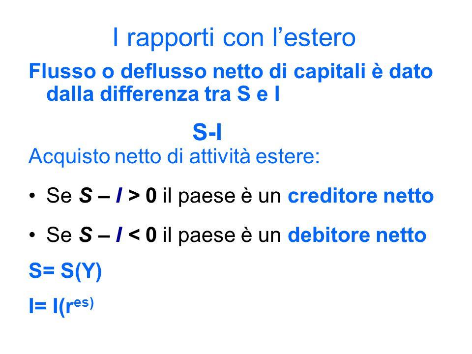 I rapporti con l'estero Flusso o deflusso netto di capitali è dato dalla differenza tra S e I S-I Acquisto netto di attività estere: Se S – I > 0 il paese è un creditore netto Se S – I < 0 il paese è un debitore netto S= S(Y) I= I(r es)
