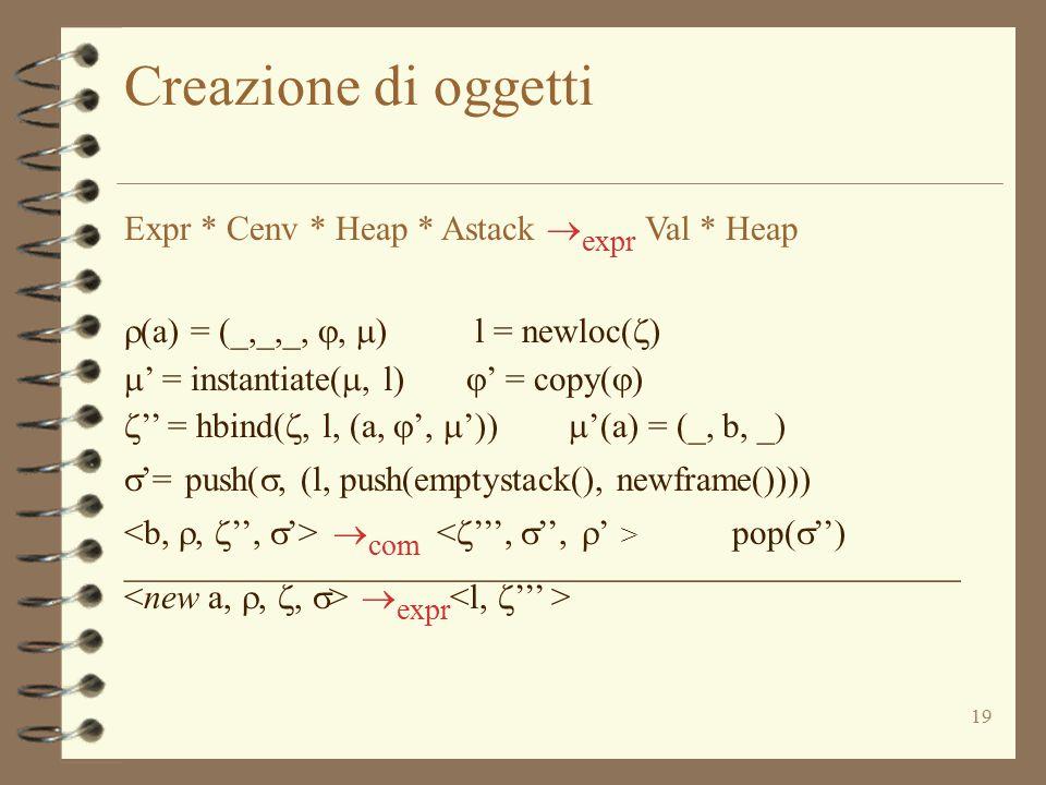 19 Creazione di oggetti Expr * Cenv * Heap * Astack  expr Val * Heap  (a) = (_,_,_, ,  ) l = newloc(  )  ' = instantiate( , l)  ' = copy(  )