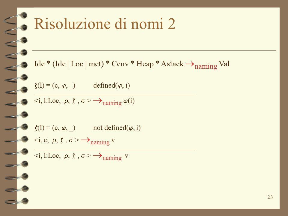 23 Risoluzione di nomi 2 Ide * (Ide | Loc | met) * Cenv * Heap * Astack  naming Val  (l) = (c, , _) defined( , i) ________________________________