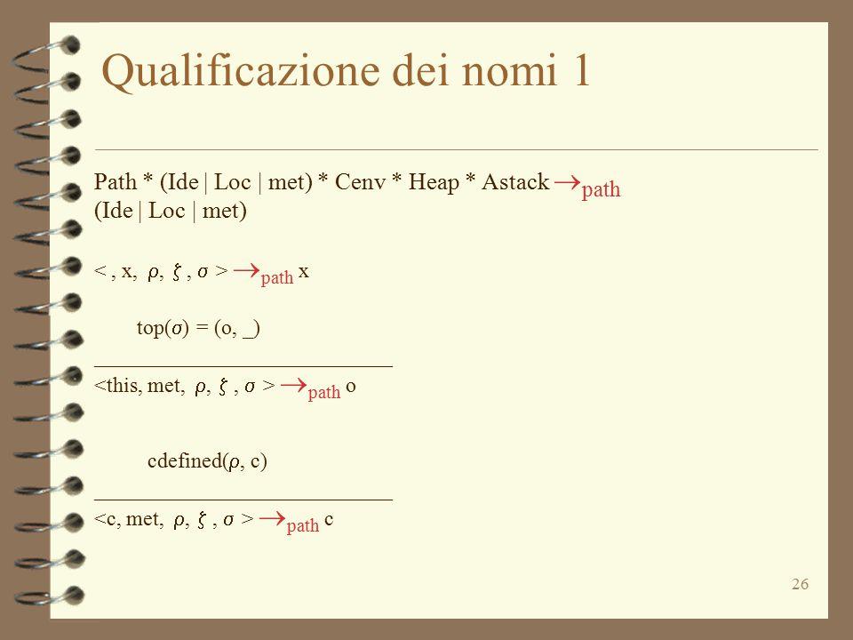 26 Qualificazione dei nomi 1 Path * (Ide | Loc | met) * Cenv * Heap * Astack  path (Ide | Loc | met)  path x top(  ) = (o, _) _____________________