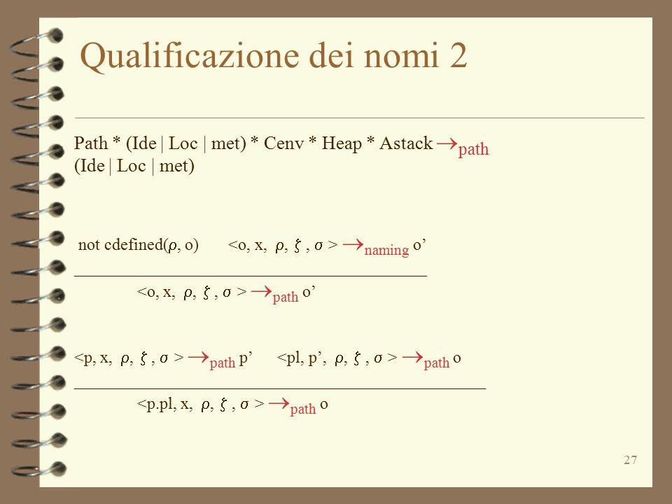27 Qualificazione dei nomi 2 Path * (Ide | Loc | met) * Cenv * Heap * Astack  path (Ide | Loc | met) not cdefined( , o)  naming o' ________________