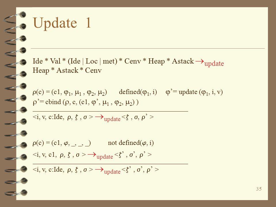 35 Update 1 Ide * Val * (Ide | Loc | met) * Cenv * Heap * Astack  update Heap * Astack * Cenv  (c) = (c1,  1,  1,  2,  2 ) defined(  1, i)  '=